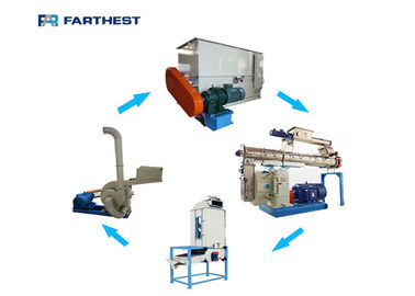 Electric Driven Fish Feed Production Line Low Energy Consumption Anti Wear