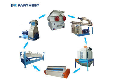 Floating Fish Feed Production Line Turn Key Poultry Projects Cattle Feed Plant